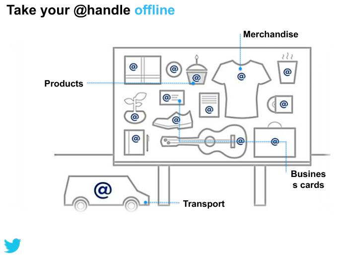 Llevar @marca offline