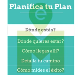 Planes de Marketing