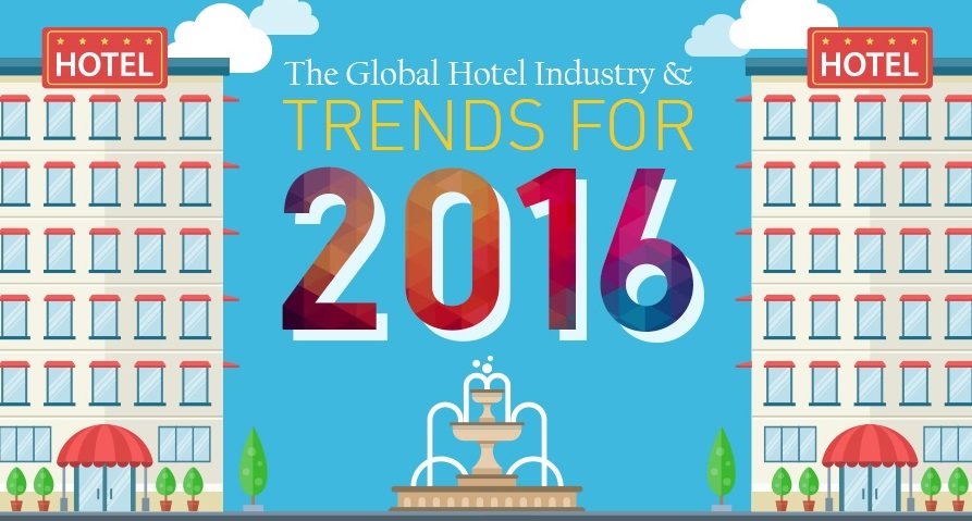 industria hotelera 2016 tendencias