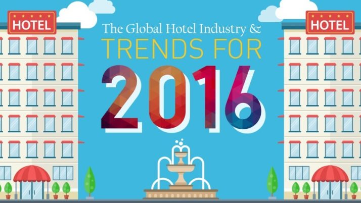 Industria hotelera 2016: tendencias